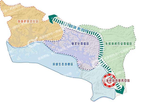 乡镇旅游规划