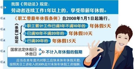 小短假的实施可以让旅游者有更加充裕的时间计划中长途旅行,将会直接拉动旅游产业发展旅游规划,从而推动中国经济的发展