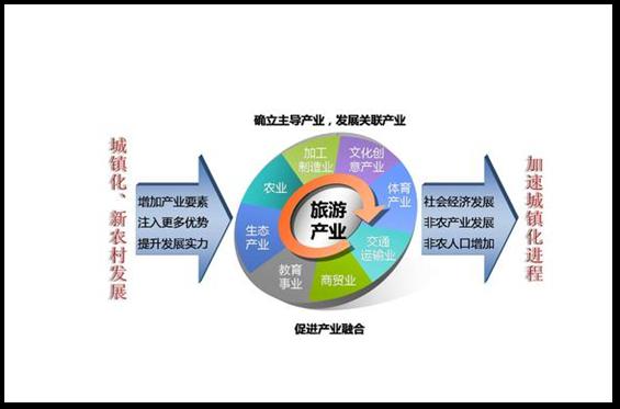 河南省委省政府也高度重视伊人影院业,在今年的政府工作报告中,提出重点发展乡村伊人影院规划的服务业中就有伊人影院业